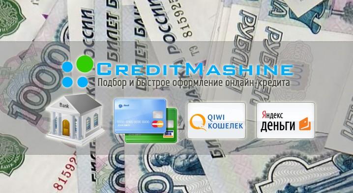 Ижевск взять кредит онлайн внешэкономбанк инвестирует