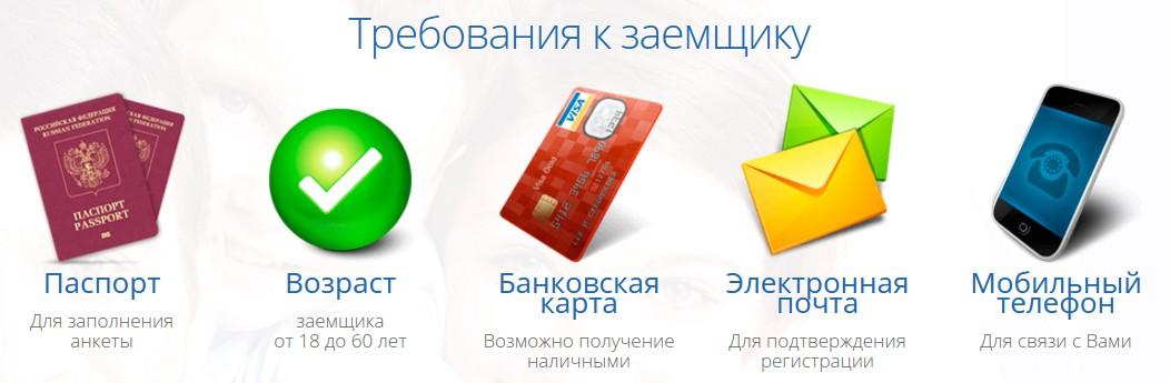 Быстрый кредит на карту без отказа и без проверки онлайн казахстан